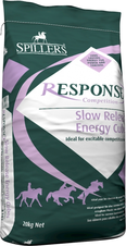 Response Slow Release Energy Cubes